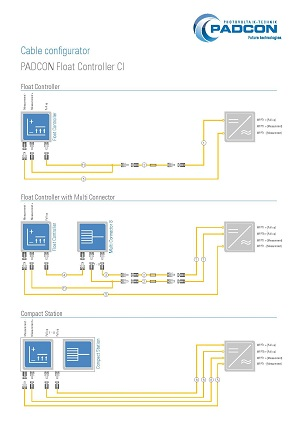 PADCON Float Controller CI